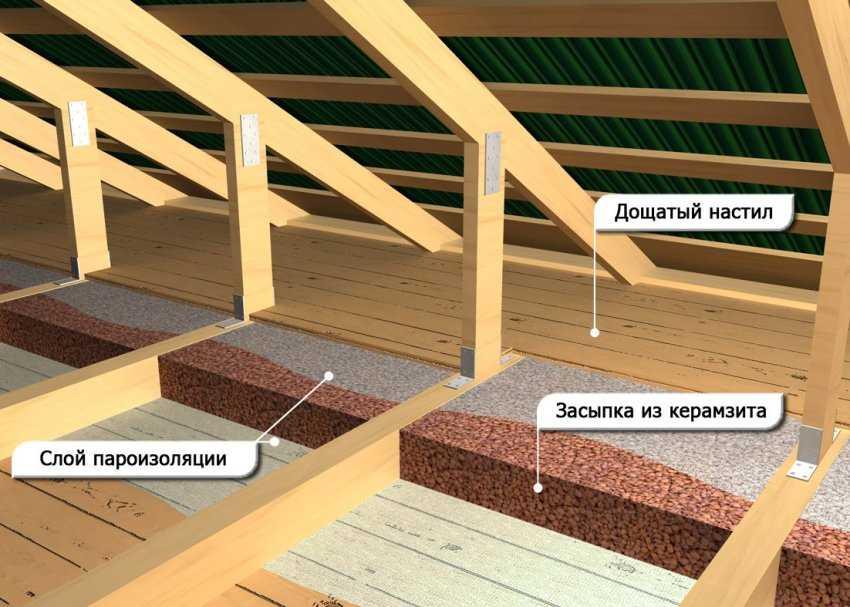 paroizolyacziya-dlya-krovli-foto-video-osnovnye-vidy-materialov-16