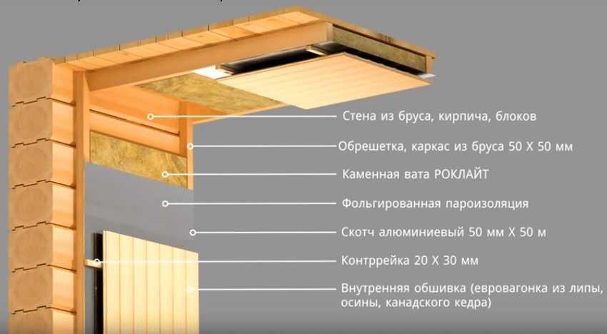 paroizolyacziya-dlya-krovli-foto-video-osnovnye-vidy-materialov-17