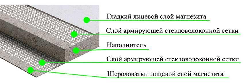 steklomagnievyj-list-foto-video-preimushhestva-i-nedostatki-materiala-3