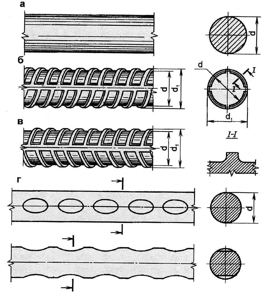 armatura-foto-video-sortament-armatury-ves-dlina-raschety-gosty-7
