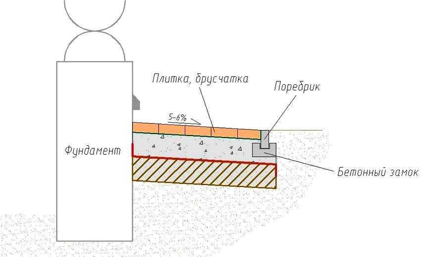 ukladka-trotuarnoj-plitki-foto-video-tehnologiya-moshheniya-na-raznye-osnovaniya-24