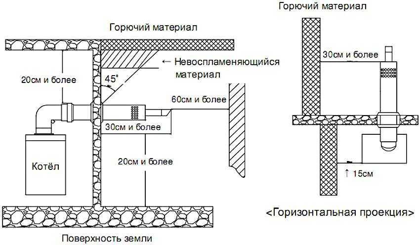 dymohod-gazovogo-kotla-v-chastnom-dome-foto-video-vidy-dymootvoda-16