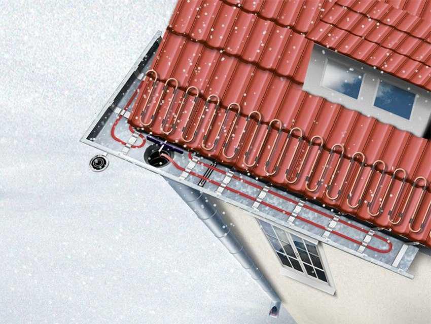 Применение греющего кабеля для обогрева водосточных труб.