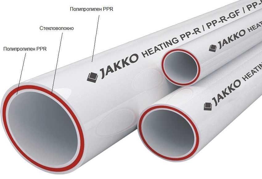Строение полипропиленовой трубы, армированной стекловолокном.