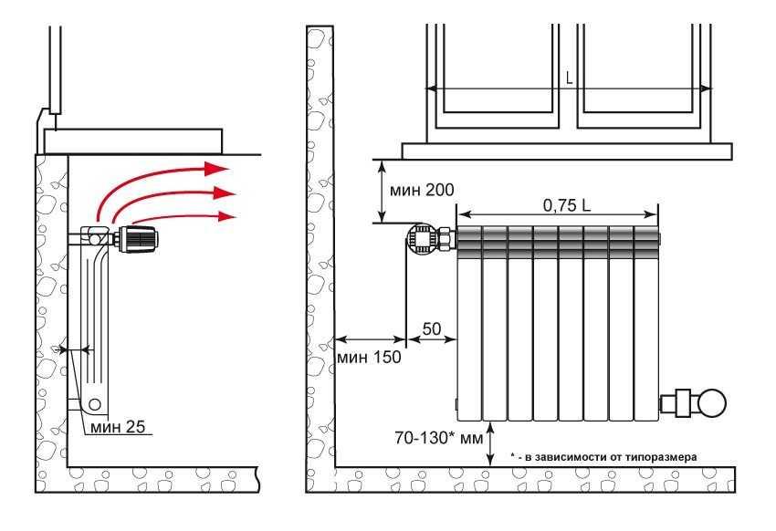 bimetallicheskie-batarei-otopleniya-foto-video-kakoj-vybrat-radiator-8