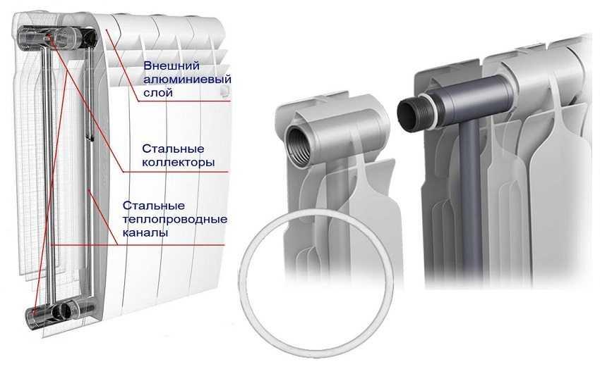 bimetallicheskie-batarei-otopleniya-foto-video-kakoj-vybrat-radiator-7