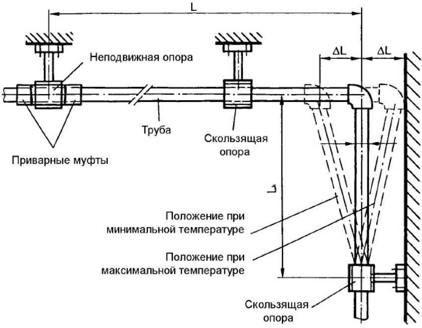 polipropilenovye-truby-dlya-otopleniya-foto-video-harakteristiki-kriterii-vybora-19
