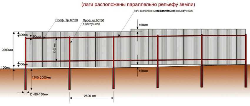 zabor-iz-polikarbonata-foto-video-raznovidnosti-preimushhestva-i-nedostatki-10