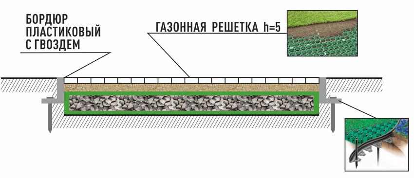gazonnaya-reshetka-dlya-parkovki-foto-video-raznovidnosti-konstrukczii-i-material-izgotovleniya-15