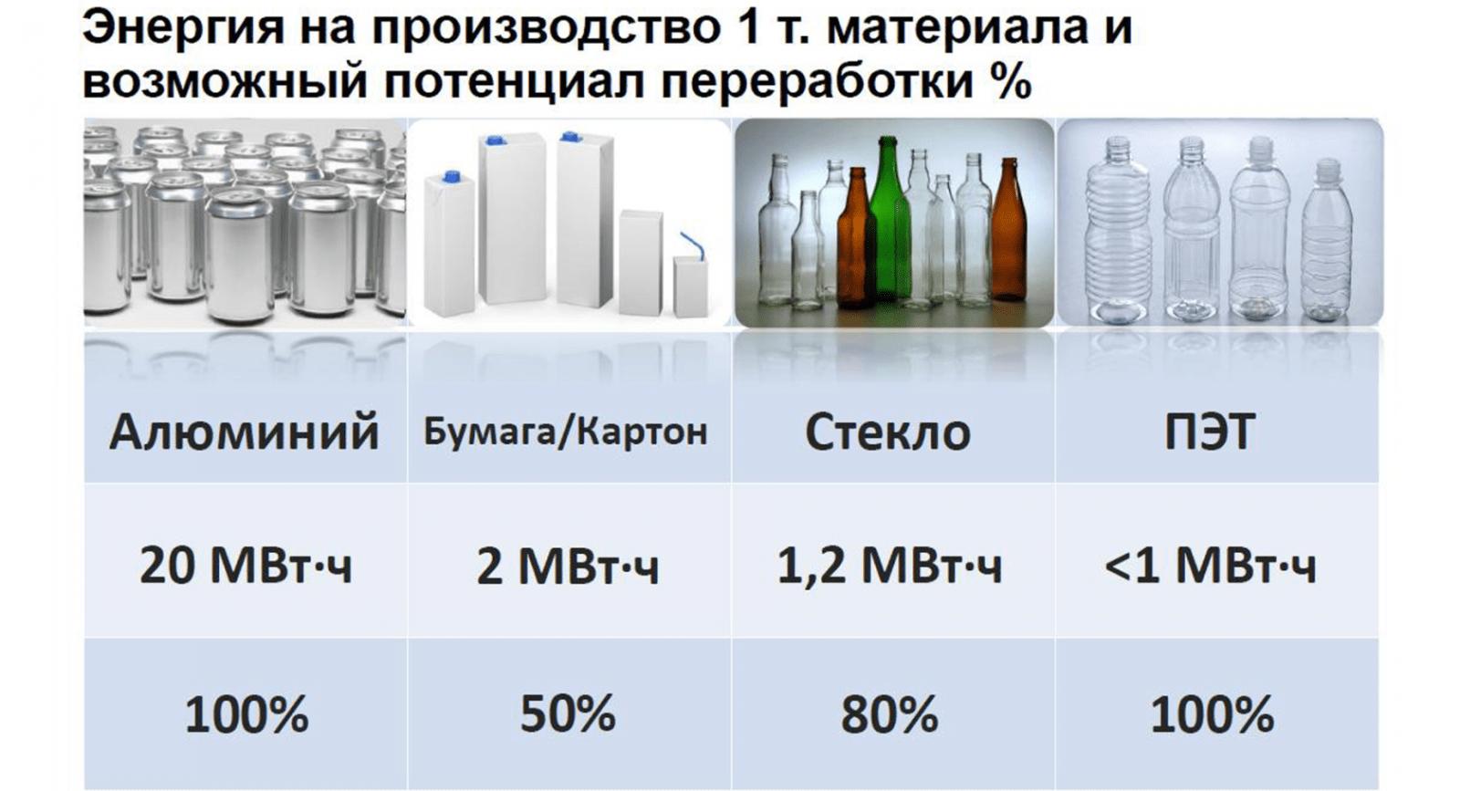 pochemu-plastikovye-butylki-luchshe-drugih-vidov-tary-maloizvestnye-fakty-o-pet-kotorye-vas-udivyat-6