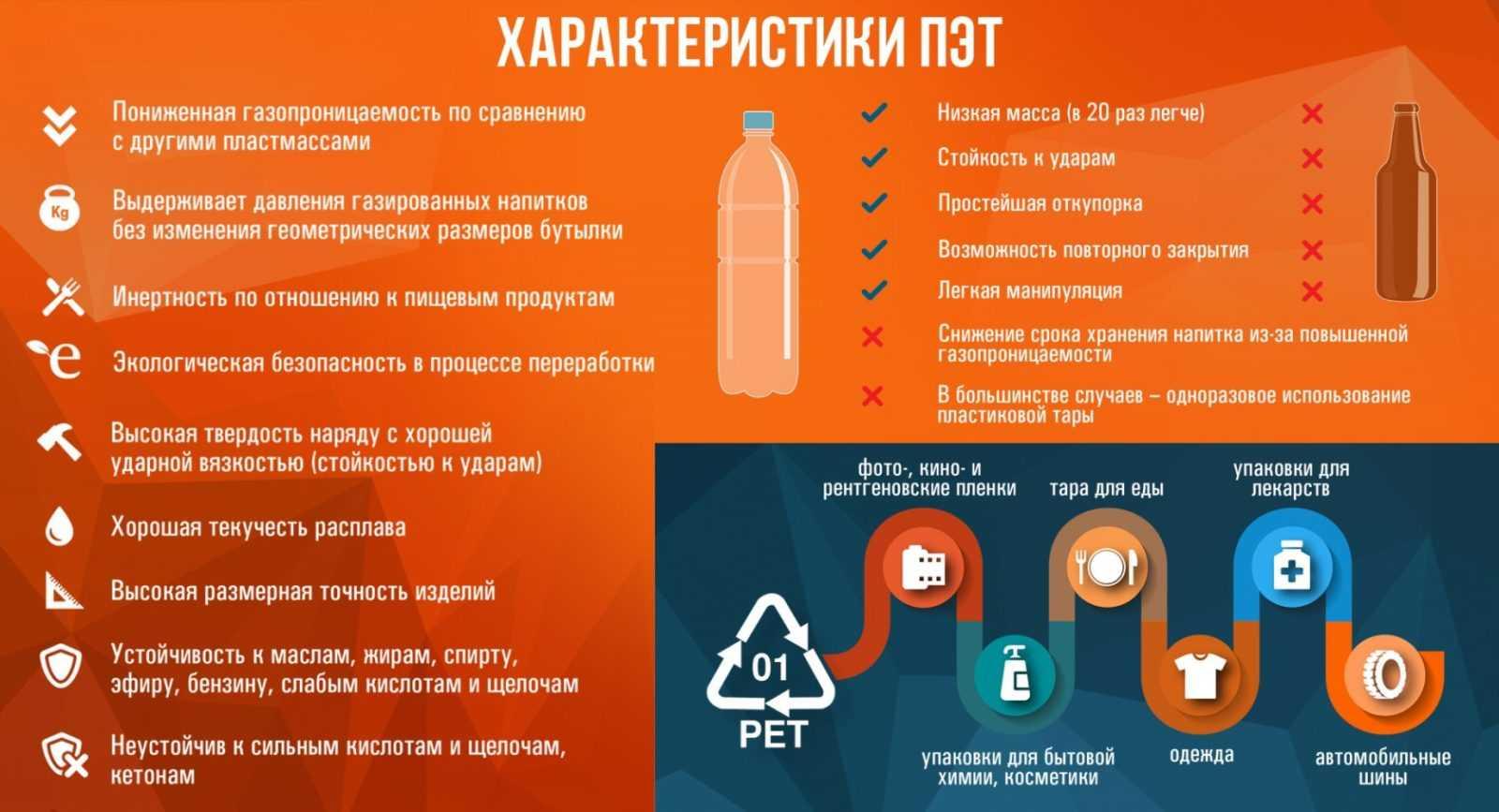pochemu-plastikovye-butylki-luchshe-drugih-vidov-tary-maloizvestnye-fakty-o-pet-kotorye-vas-udivyat-2