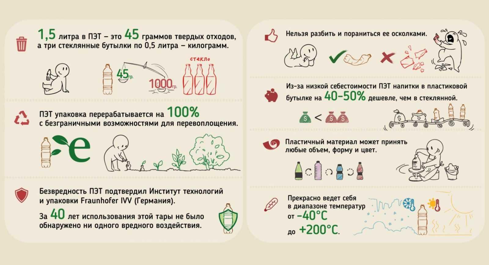 pochemu-plastikovye-butylki-luchshe-drugih-vidov-tary-maloizvestnye-fakty-o-pet-kotorye-vas-udivyat-5