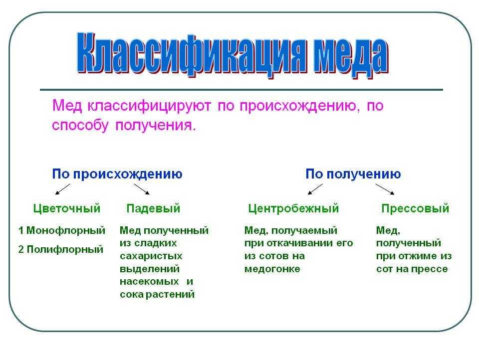 kakoj-byvaet-myod-primenenie-sostav-i-klassifikacziya-meda-7