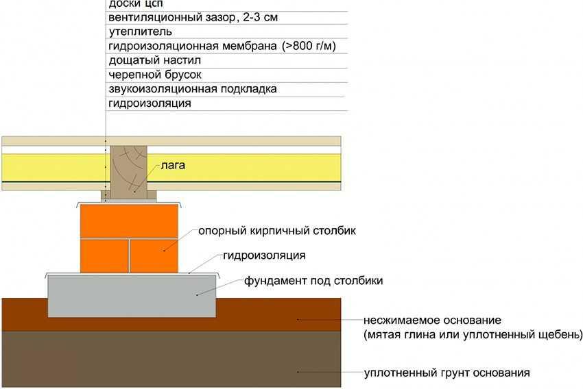 czementno-struzhechnaya-plita-primenenie-tehnicheskie-harakteristiki-22