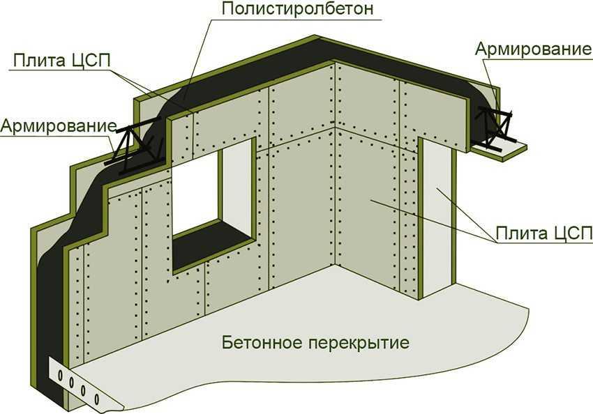 czementno-struzhechnaya-plita-primenenie-tehnicheskie-harakteristiki-23