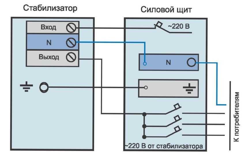 stabilizator-napryazheniya-220v-foto-video-vidy-i-harakteristiki-priborov-13