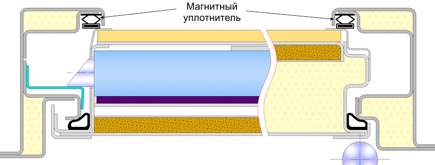 uplotnitel-dlya-dverej-vidy-razmery-formy-tehnologiya-montazha-21