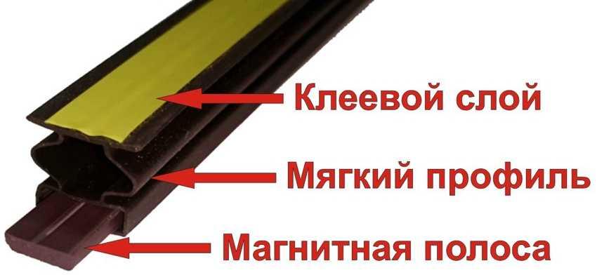 uplotnitel-dlya-dverej-vidy-razmery-formy-tehnologiya-montazha-10