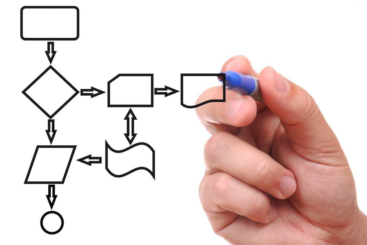 chem-pomozhet-audit-biznes-proczessov