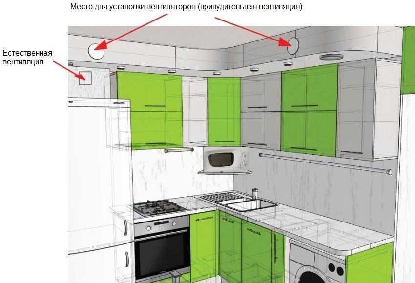 shema-ventilyaczii-v-chastnom-dome-foto-video-ustrojstvo-sistemy-kak-sdelat-samomu-6