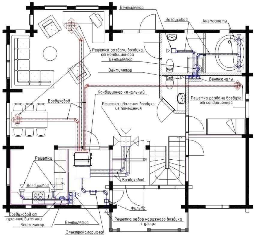 shema-ventilyaczii-v-chastnom-dome-foto-video-ustrojstvo-sistemy-kak-sdelat-samomu-7