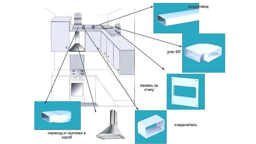 shema-ventilyaczii-v-chastnom-dome-foto-video-ustrojstvo-sistemy-kak-sdelat-samomu-10