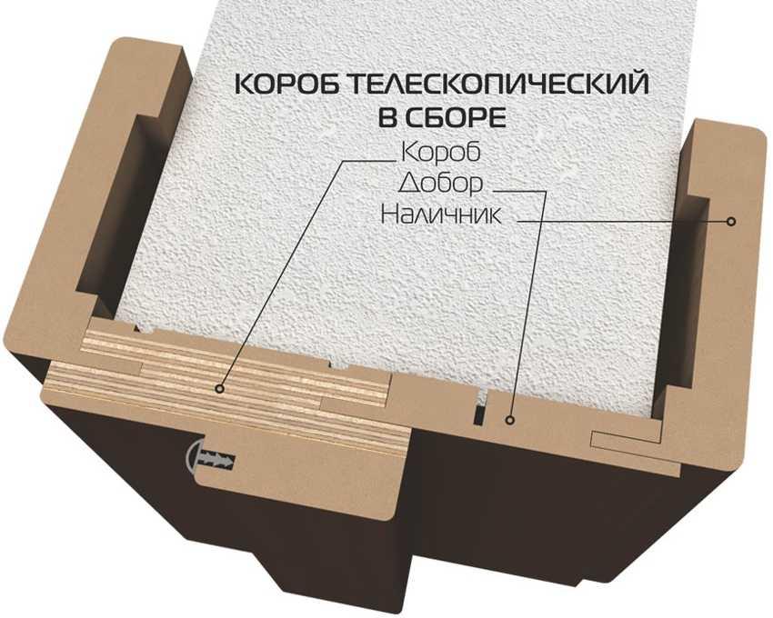 nalichniki-dlya-mezhkomnatnyh-dverej-foto-primery-vidy-kak-vybrat-i-ustanovit-13