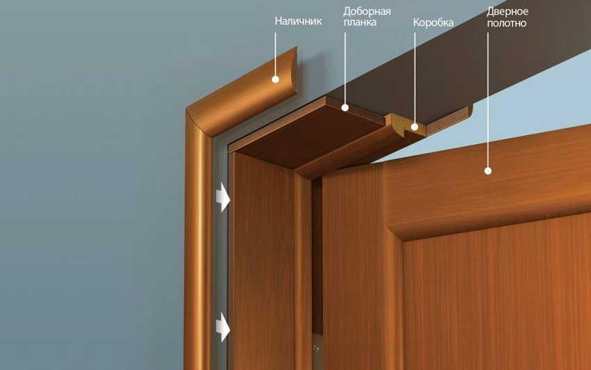 nalichniki-dlya-mezhkomnatnyh-dverej-foto-primery-vidy-kak-vybrat-i-ustanovit-2