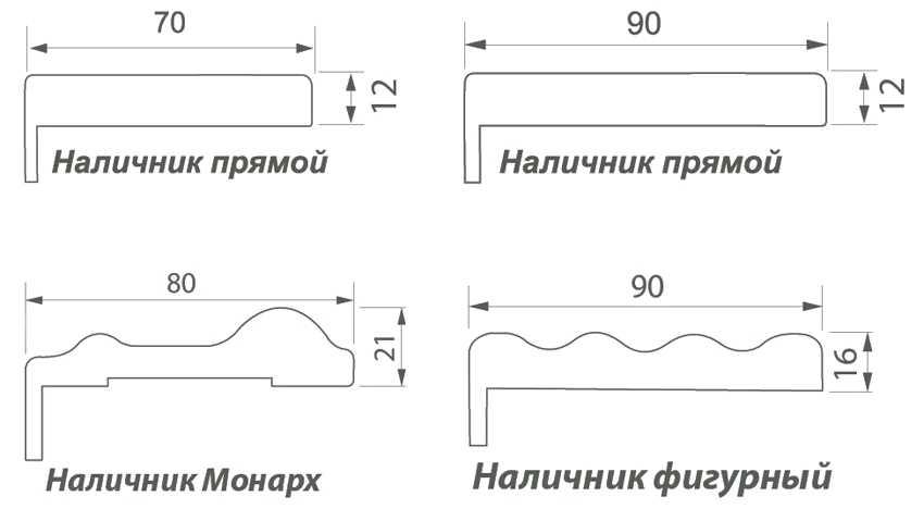 nalichniki-dlya-mezhkomnatnyh-dverej-foto-primery-vidy-kak-vybrat-i-ustanovit-8