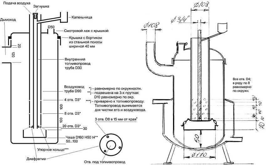 pech-dlya-garazha-foto-primery-raznovidnosti-kak-sdelat-samomu-15
