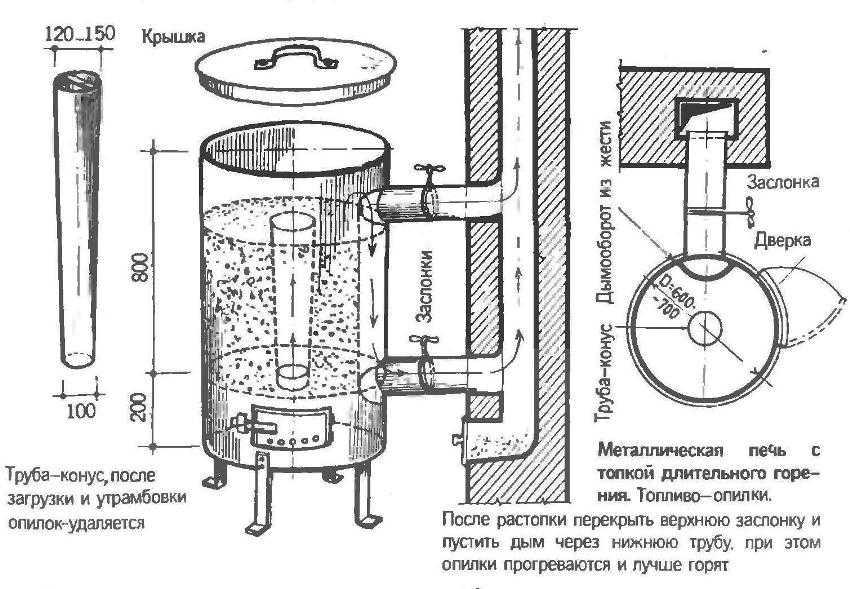 pechka-iz-bochki-foto-primery-video-instrukcziya-kak-sdelat-svoimi-rukami-12