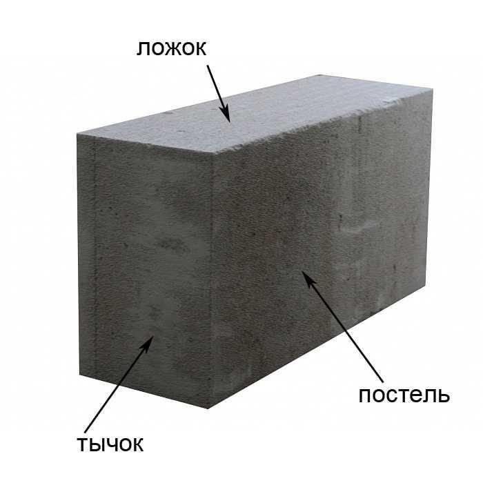 dom-iz-penoblokov-svoimi-rukami-podrobnaya-tehnologiya-stroitelstva-5