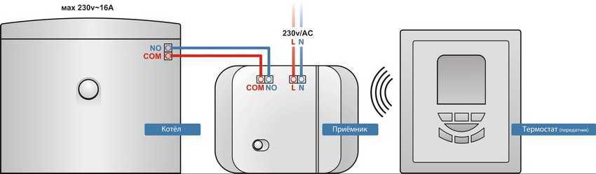 termoregulyatory-dlya-kotlov-foto-vidy-termostatov-princzip-raboty-shema-podklyucheniya-10