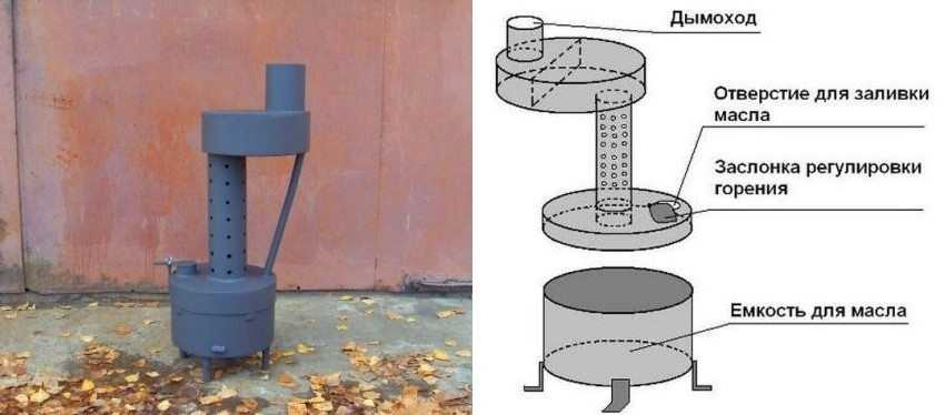 pech-na-otrabotke-foto-video-kak-sdelat-pech-iz-podruchnyh-materialov-3