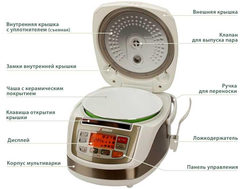 multivarka-foto-video-raznovidnosti-ustrojstv-kakuyu-vybrat-3