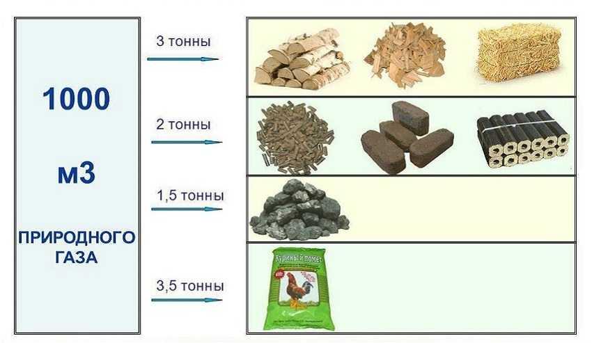 kotel-dlitelnogo-goreniya-na-drovah-foto-video-ustrojstvo-i-raznovidnosti-7
