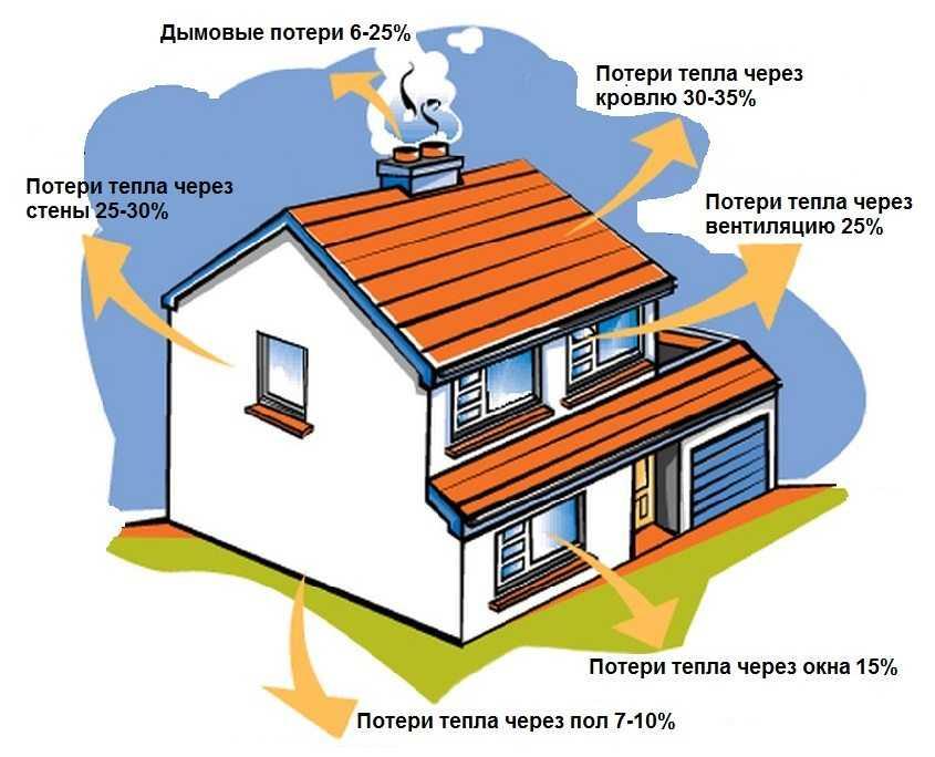 kotel-dlitelnogo-goreniya-na-drovah-foto-video-ustrojstvo-i-raznovidnosti-3