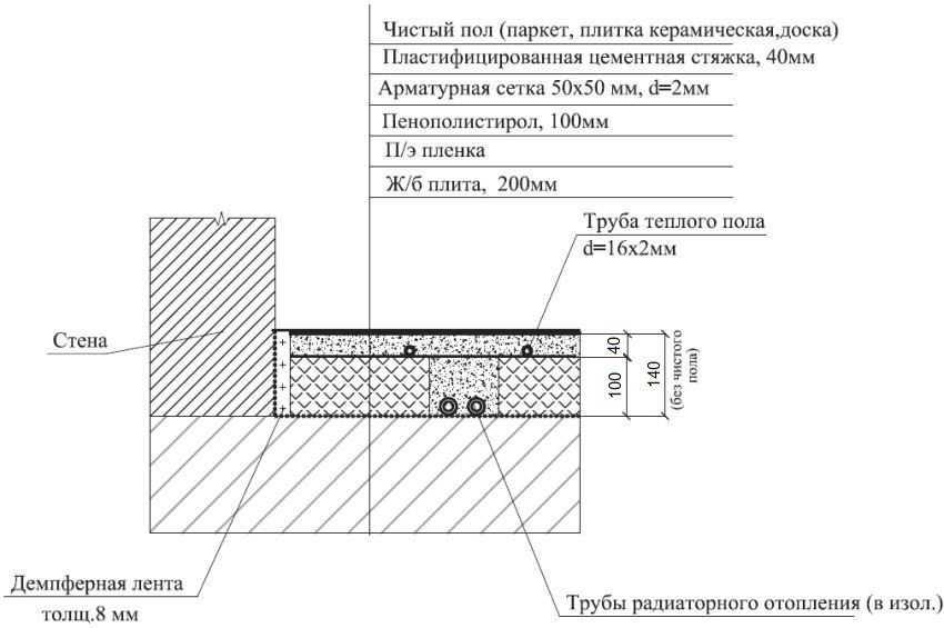 vodyanoj-teplyj-pol-shema-foto-tehnologiya-montazha-teplogo-vodyanogo-pola-5