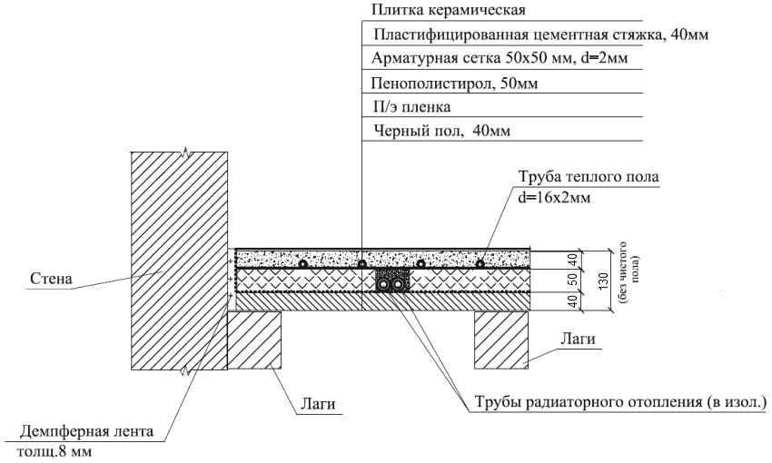 vodyanoj-teplyj-pol-shema-foto-tehnologiya-montazha-teplogo-vodyanogo-pola-7