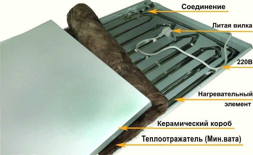 keramicheskij-obogrevatel-novogo-pokoleniya-foto-czena-modeli-otzyvy-4