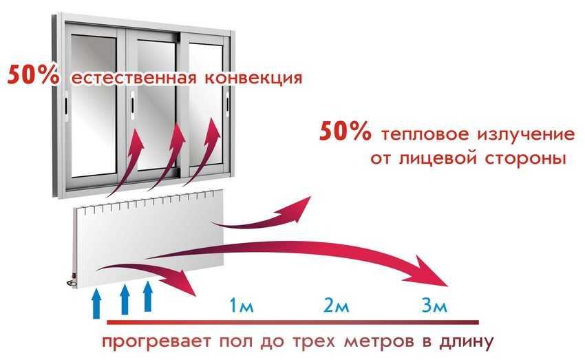 obogrevateli-dlya-dachi-foto-video-rekomendaczii-kak-vybrat-obogrevatel-15