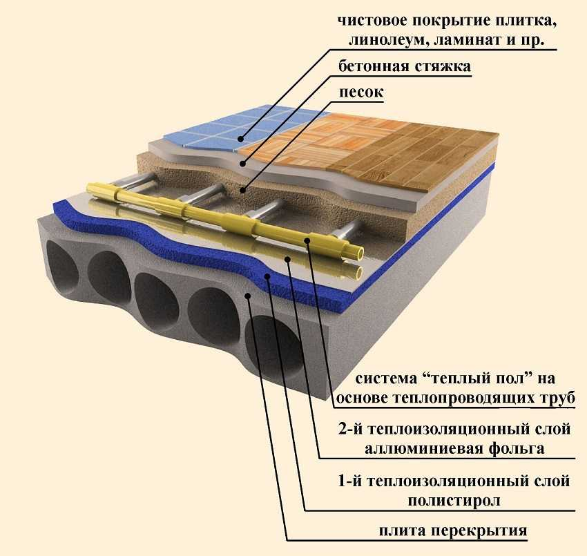 raschet-tepla-teplogo-pola-raschety-trub-dlya-vodyanogo-teplogo-pola-dlina-diametr-shag-10