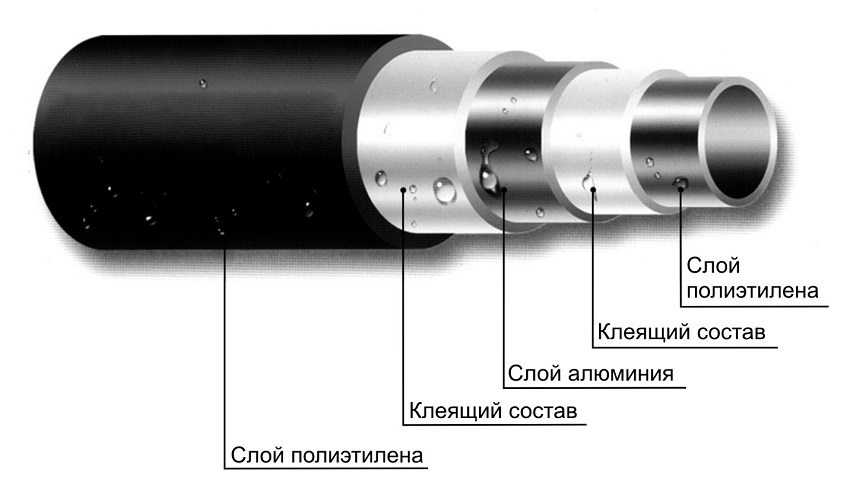 raschet-tepla-teplogo-pola-raschety-trub-dlya-vodyanogo-teplogo-pola-dlina-diametr-shag-12