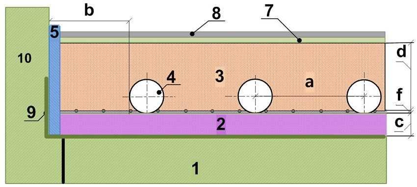 raschet-tepla-teplogo-pola-raschety-trub-dlya-vodyanogo-teplogo-pola-dlina-diametr-shag-4