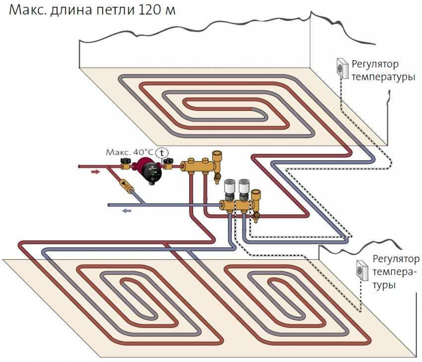 teplyj-pol-pod-laminat-foto-video-instrukcziya-osobennosti-montazha-14