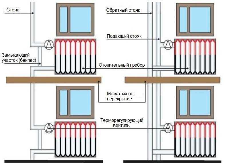 termoregulyator-dlya-radiatora-otopleniya-foto-video-princzip-dejstviya-pravila-ustanovki-9
