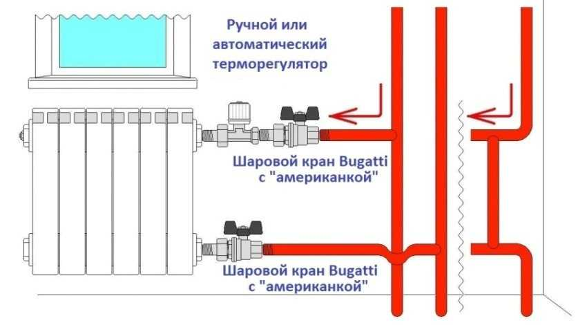 termoregulyator-dlya-radiatora-otopleniya-foto-video-princzip-dejstviya-pravila-ustanovki-3
