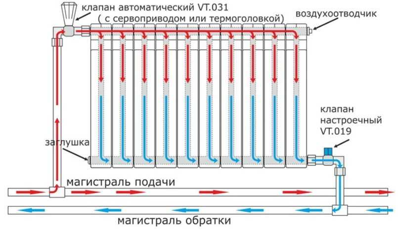 termoregulyator-dlya-radiatora-otopleniya-foto-video-princzip-dejstviya-pravila-ustanovki-11