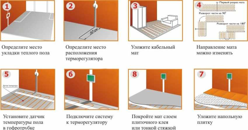 teplyj-pol-pod-plitku-foto-video-vybor-sistemy-tehnologiya-montazha-13