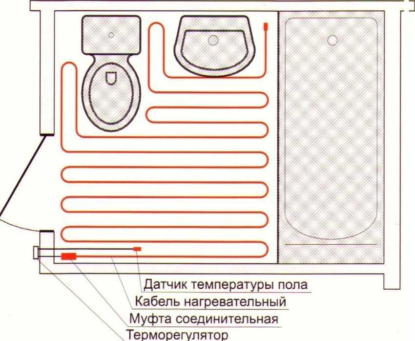 teplyj-pol-pod-plitku-foto-video-vybor-sistemy-tehnologiya-montazha-14